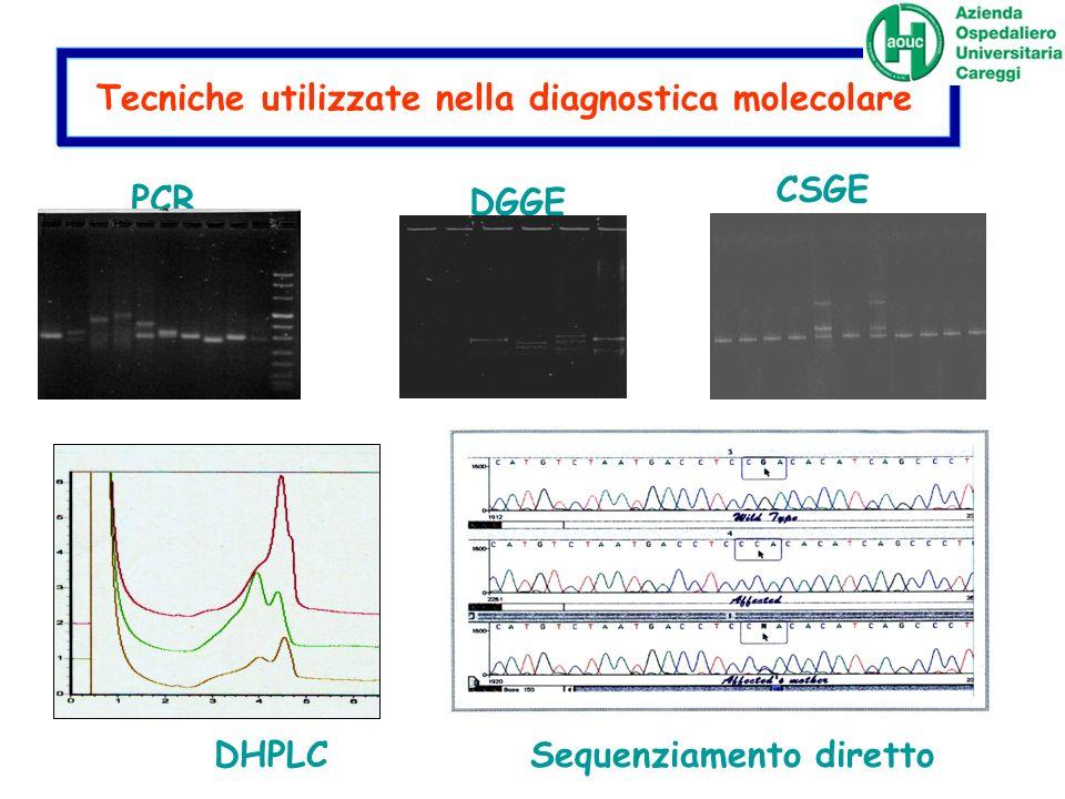 Tecniche utilizzate nella diagnostica molecolare Sequenziamento diretto PCR CSGE DGGE DHPLC