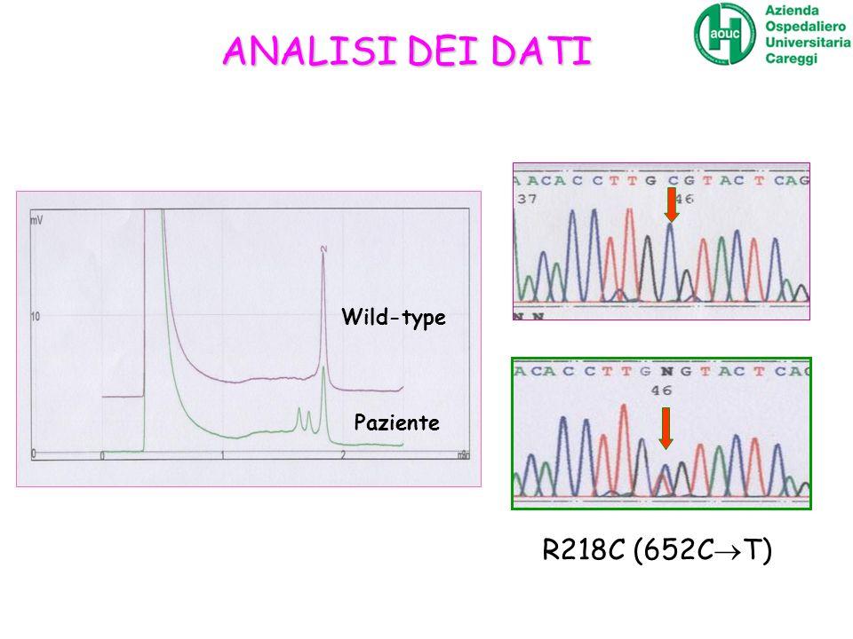 Wild-type Paziente R218C (652C T) ANALISI DEI DATI