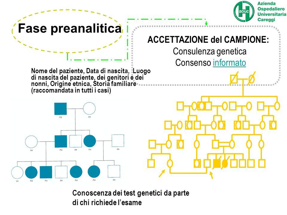 Fase preanalitica ACCETTAZIONE del CAMPIONE: Consulenza genetica Consenso informatoinformato Nome del paziente, Data di nascita, Luogo di nascita del