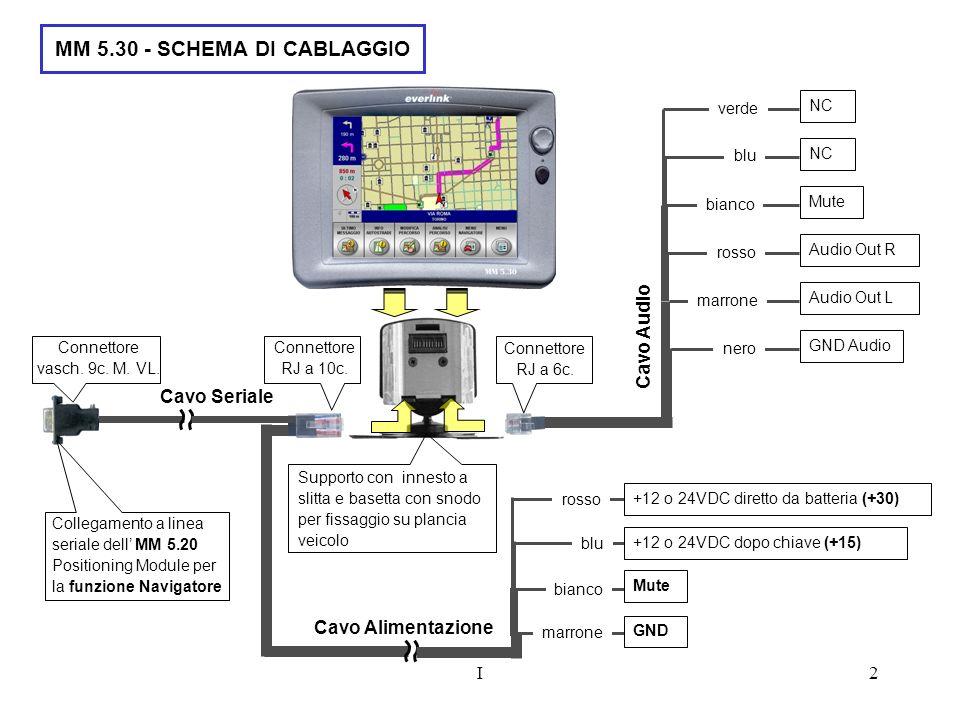 I2 MM 5.30 - SCHEMA DI CABLAGGIO NC Mute Audio Out R Audio Out L GND Audio Cavo Audio Connettore RJ a 10c.