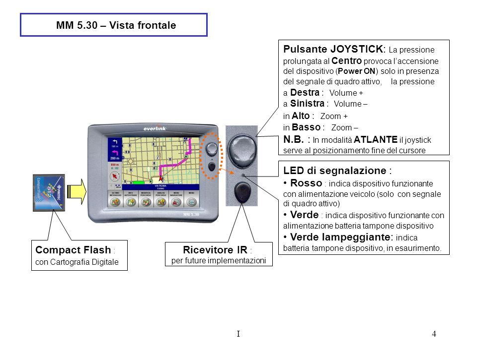 I4 MM 5.30 – Vista frontale Pulsante JOYSTICK: La pressione prolungata al Centro provoca laccensione del dispositivo (Power ON) solo in presenza del s
