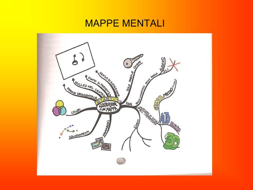 MAPPE MENTALI struttura radialeHanno una struttura radiale: il concetto appare al centro e da esso si diramano concetti correlati ed associati dei quali non viene specificato il senso (relazioni logico- associative - modello associazionista) … una mappa mentale consiste in una parola o idea principale; attorno a questa parola centrale si associano 5-10 idee principali relazionate con questo termine.