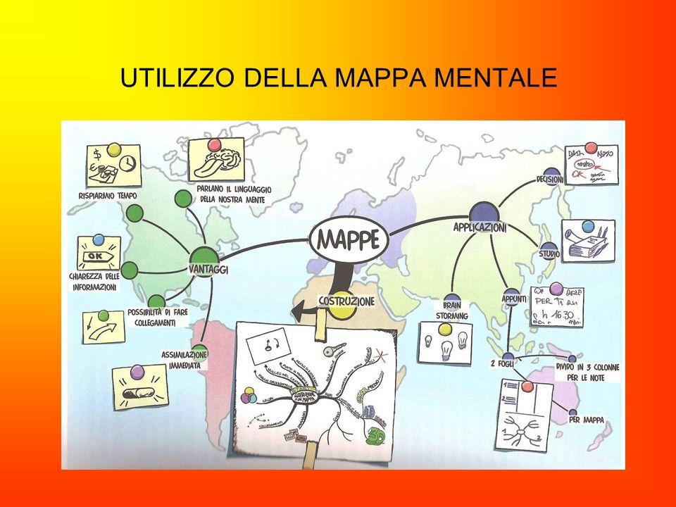 BIBLIOGRAFIA AUSUBEL D.P., Educazione e processi cognitivi, Franco Angeli, Milano, 19951 BUZAN T., Usiamo la testa, Frassinelli, Milano 1982 BUZAN T.