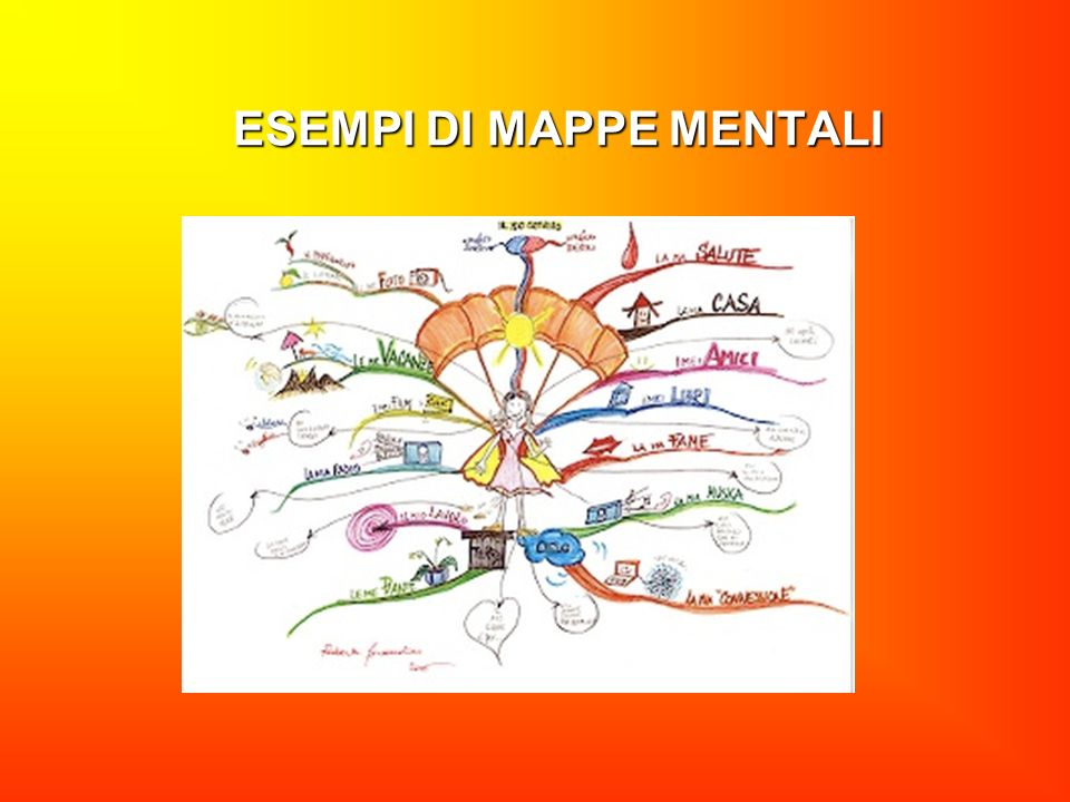 MAPPE STRUTTURALI (MAPPE CONCETTUALI) collegati tra loro da frecce La mappa concettuale è la rappresentazione visiva di concetti, espressi in forma sintetica e racchiusi in figure geometriche, collegati tra loro da frecce che esplicitano le relazioni attraverso parole – legame (modello teorico connessionista).
