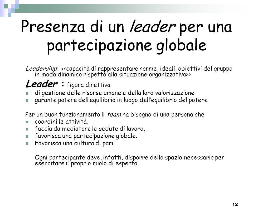 12 Presenza di un leader per una partecipazione globale Leadership: > Leader : figura direttiva di gestione delle risorse umane e della loro valorizza