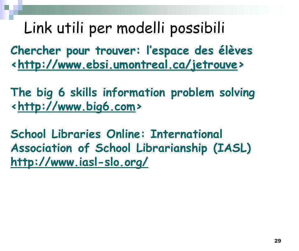 29 Link utili per modelli possibili Chercher pour trouver: lespace des élèves http://www.ebsi.umontreal.ca/jetrouvehttp://www.ebsi.umontreal.ca/jetrou