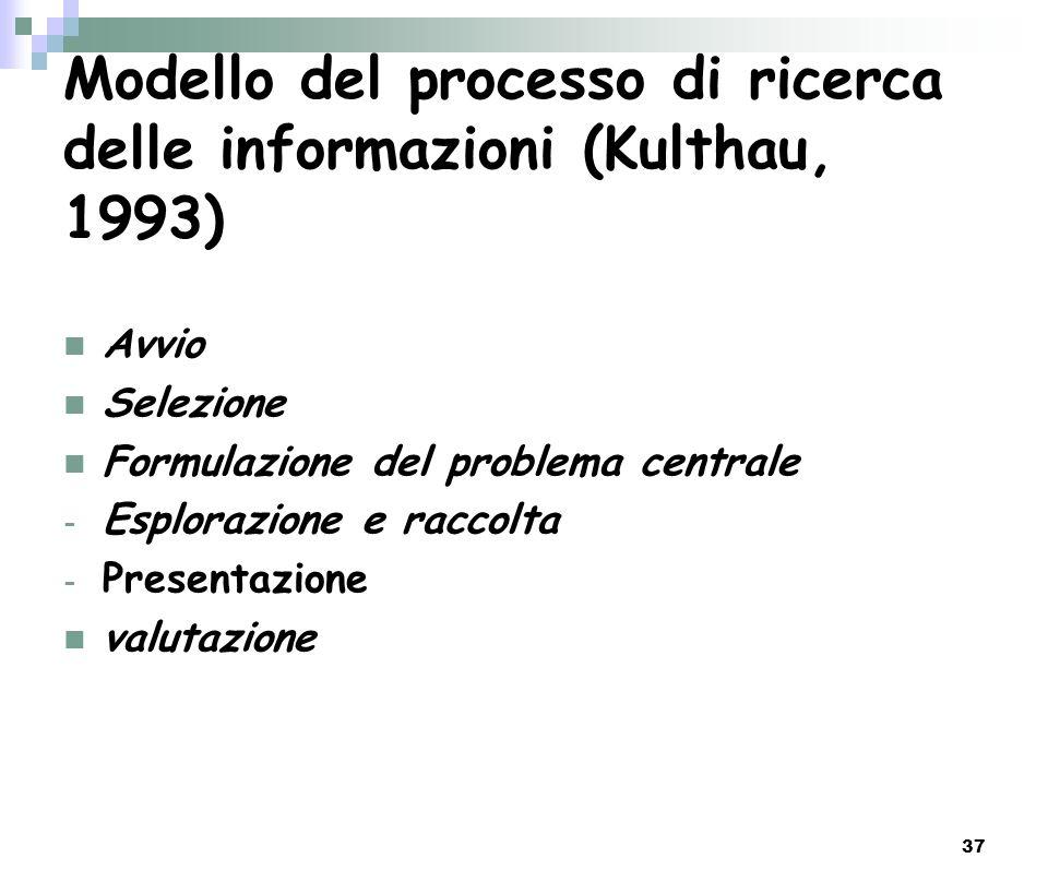 37 Modello del processo di ricerca delle informazioni (Kulthau, 1993) Avvio Selezione Formulazione del problema centrale - Esplorazione e raccolta - P