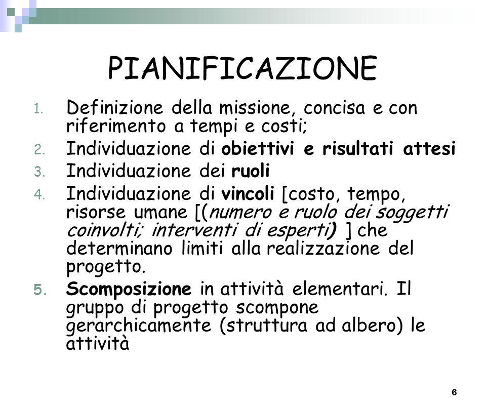 6 PIANIFICAZIONE 1. Definizione della missione, concisa e con riferimento a tempi e costi; 2. Individuazione di obiettivi e risultati attesi 3. Indivi