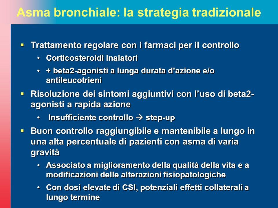 Asma bronchiale: la strategia tradizionale Trattamento regolare con i farmaci per il controllo Trattamento regolare con i farmaci per il controllo Cor