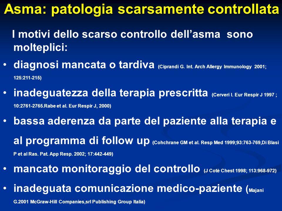 I motivi dello scarso controllo dellasma sono molteplici: diagnosi mancata o tardiva (Ciprandi G. Int. Arch Allergy Immunology 2001; 125:211-215) inad