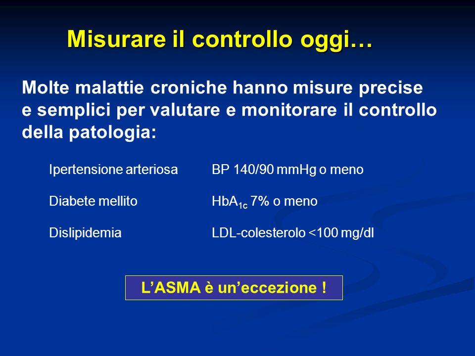 Molte malattie croniche hanno misure precise e semplici per valutare e monitorare il controllo della patologia: Ipertensione arteriosaBP 140/90 mmHg o