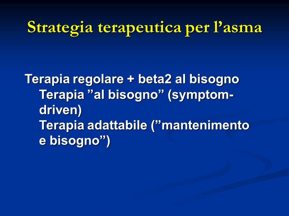 Strategia terapeutica per lasma Terapia regolare + beta2 al bisogno Terapia al bisogno (symptom- driven) Terapia adattabile (mantenimento e bisogno)