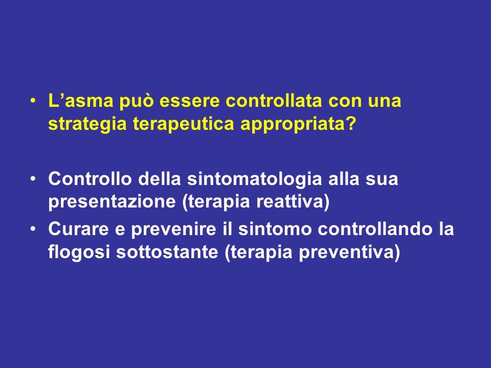 Lasma può essere controllata con una strategia terapeutica appropriata? Controllo della sintomatologia alla sua presentazione (terapia reattiva) Curar