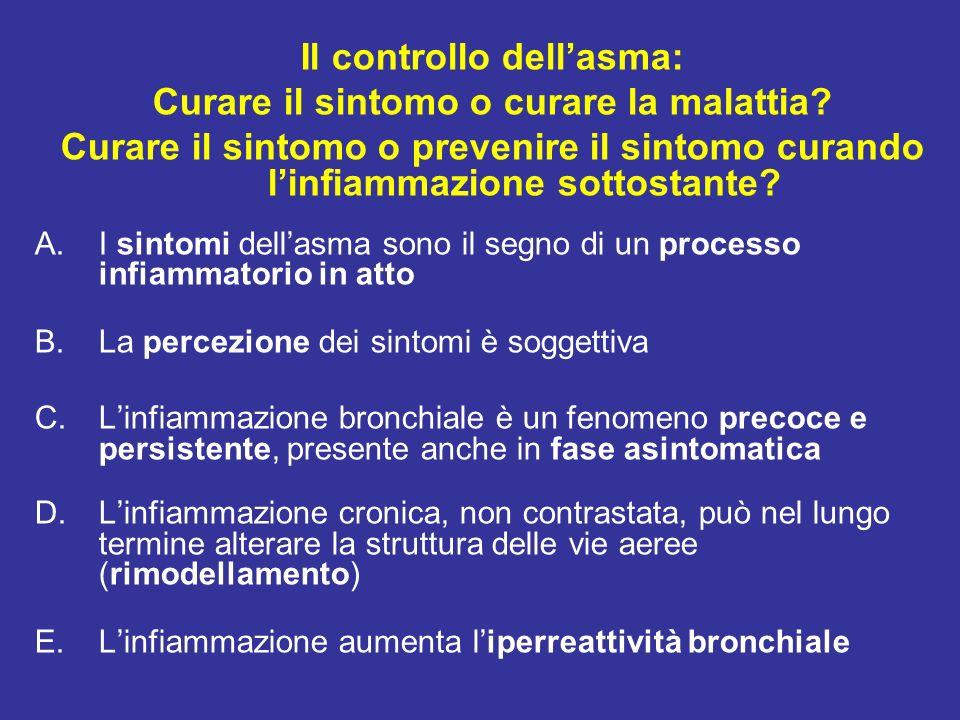 Il controllo dellasma: Curare il sintomo o curare la malattia? Curare il sintomo o prevenire il sintomo curando linfiammazione sottostante? A.I sintom