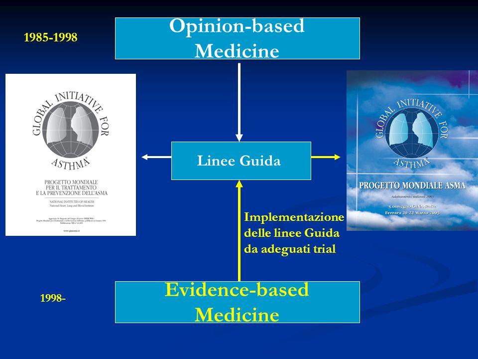 Opinion-based Medicine 1985-1998 Linee Guida Evidence-based Medicine 1998- Implementazione delle linee Guida da adeguati trial