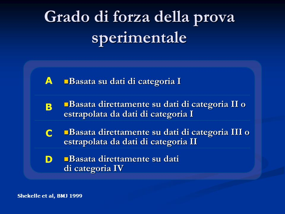 Grado di forza della prova sperimentale Basata su dati di categoria I Basata su dati di categoria I Basata direttamente su dati di categoria II o estr