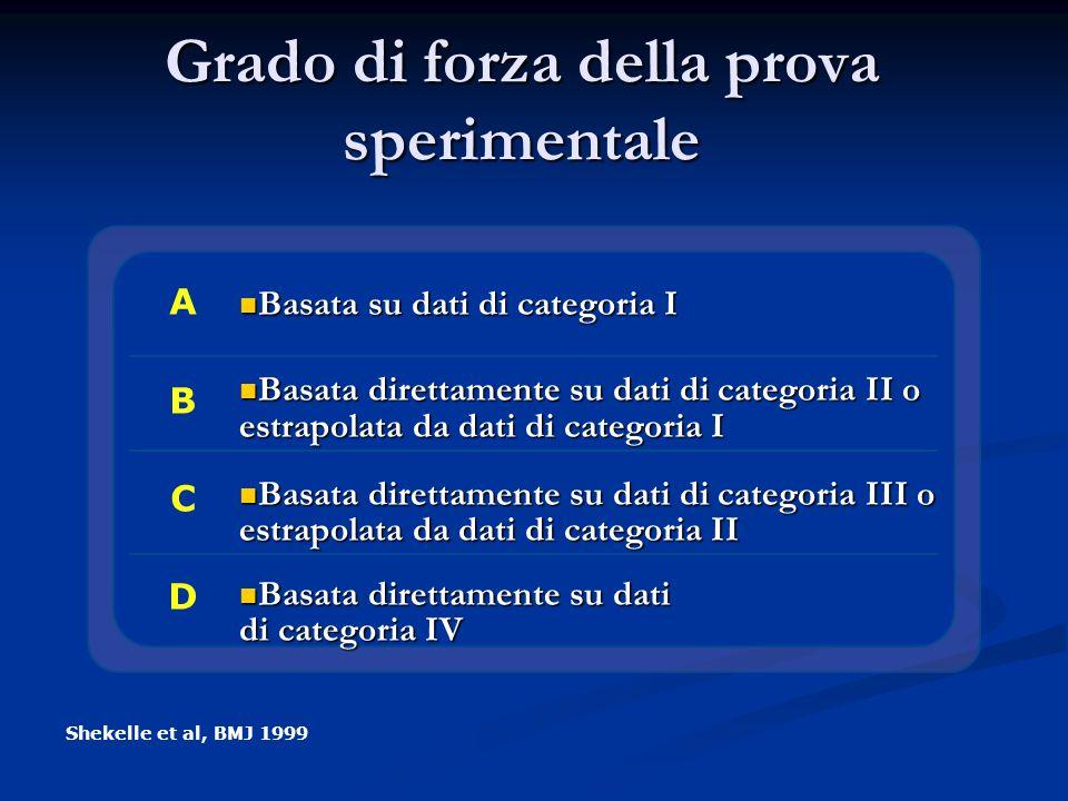 Association between perception of dyspnea and clinical level of asthma Chetta et al.