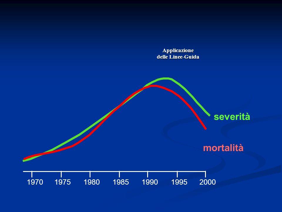 1970197519801985199019952000 severità mortalità Applicazione delle Linee-Guida