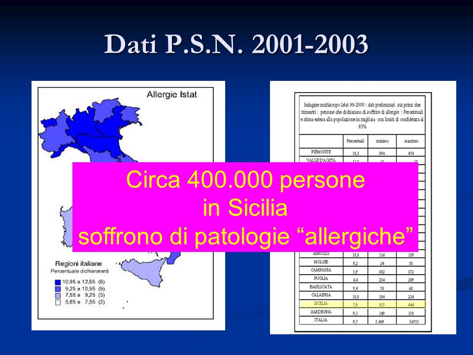 Tipologia di asma Pacor - Verona