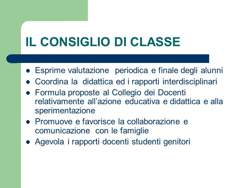 IL CONSIGLIO DI CLASSE Esprime valutazione periodica e finale degli alunni Coordina la didattica ed i rapporti interdisciplinari Formula proposte al C