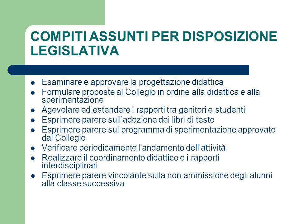 COMPITI ASSUNTI PER DISPOSIZIONE LEGISLATIVA Esaminare e approvare la progettazione didattica Formulare proposte al Collegio in ordine alla didattica