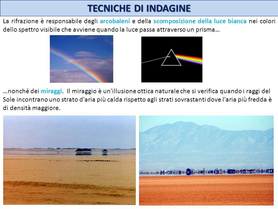 TECNICHE DI INDAGINE La rifrazione è responsabile degli arcobaleni e della scomposizione della luce bianca nei colori dello spettro visibile che avvie