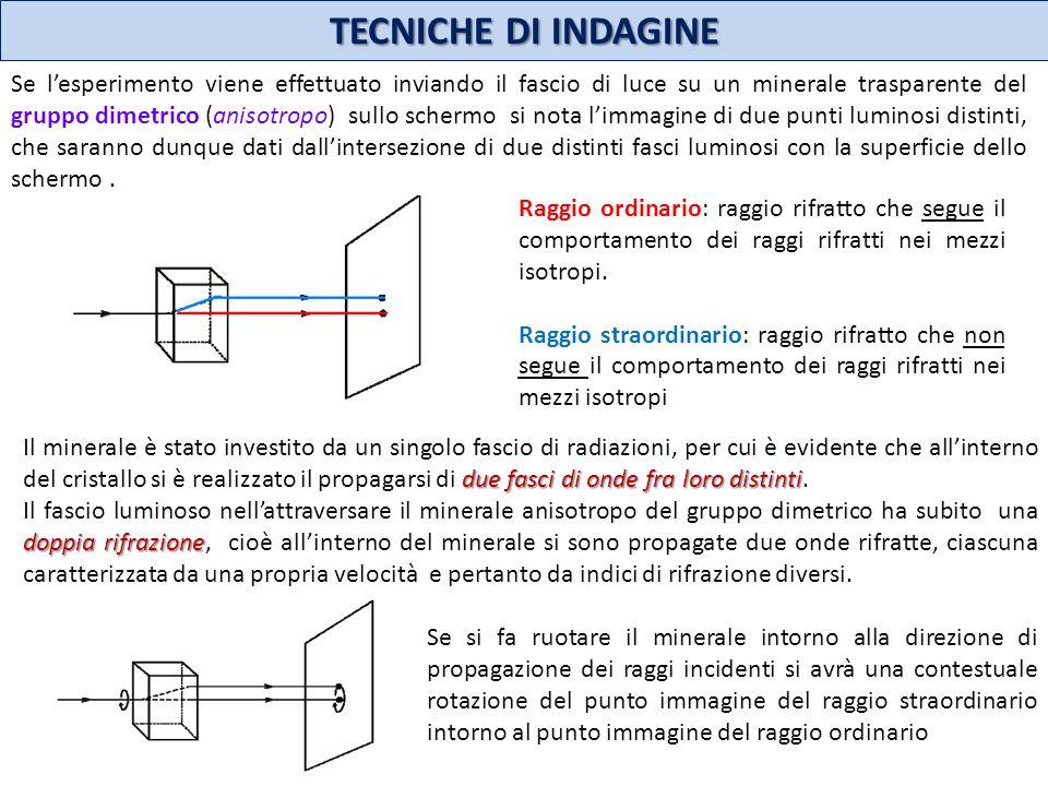 TECNICHE DI INDAGINE Se lesperimento viene effettuato inviando il fascio di luce su un minerale trasparente del gruppo dimetrico (anisotropo) sullo sc