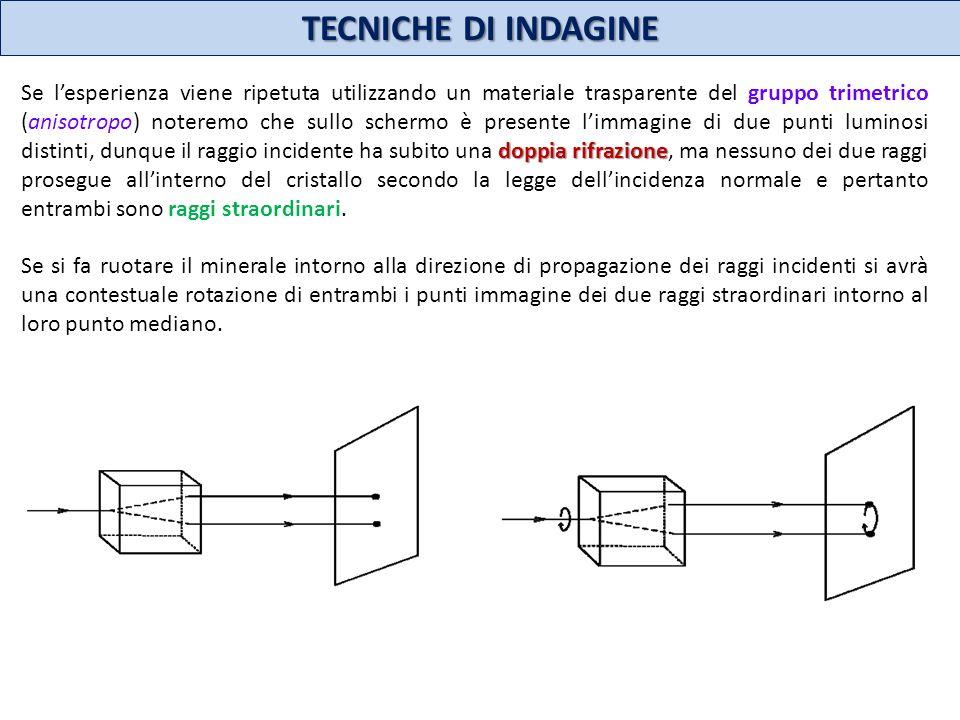 TECNICHE DI INDAGINE doppia rifrazione Se lesperienza viene ripetuta utilizzando un materiale trasparente del gruppo trimetrico (anisotropo) noteremo