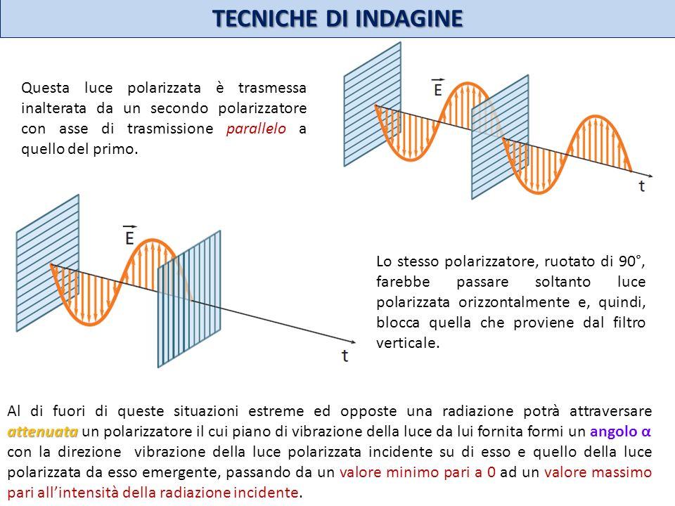 Questa luce polarizzata è trasmessa inalterata da un secondo polarizzatore con asse di trasmissione parallelo a quello del primo. TECNICHE DI INDAGINE