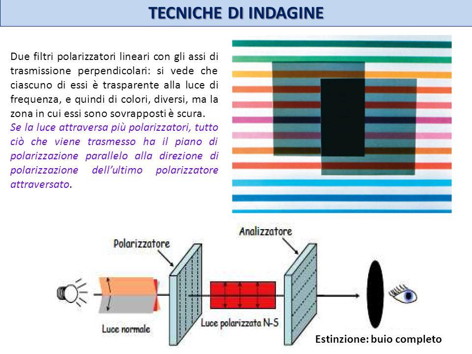 TECNICHE DI INDAGINE Due filtri polarizzatori lineari con gli assi di trasmissione perpendicolari: si vede che ciascuno di essi è trasparente alla luc