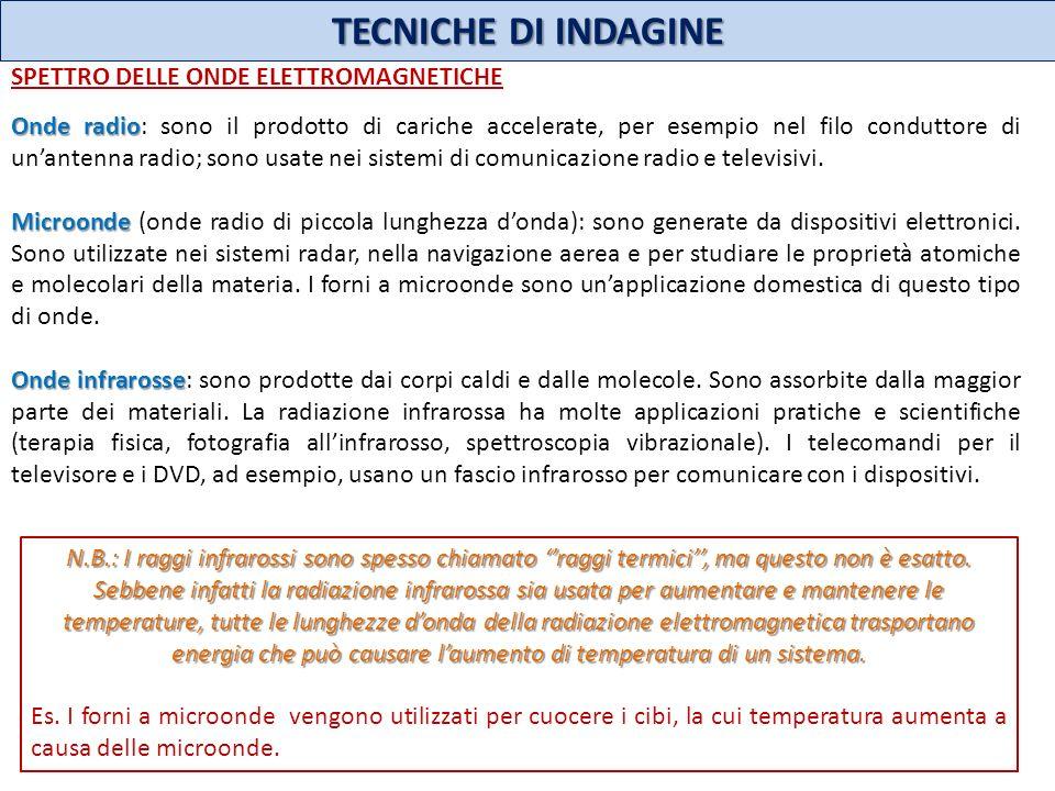 TECNICHE DI INDAGINE SPETTRO DELLE ONDE ELETTROMAGNETICHE Onde radio Onde radio: sono il prodotto di cariche accelerate, per esempio nel filo condutto