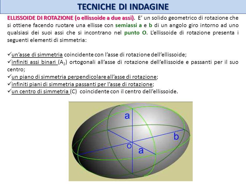 TECNICHE DI INDAGINE ELLISSOIDE DI ROTAZIONE (o ellissoide a due assi) ELLISSOIDE DI ROTAZIONE (o ellissoide a due assi). E un solido geometrico di ro