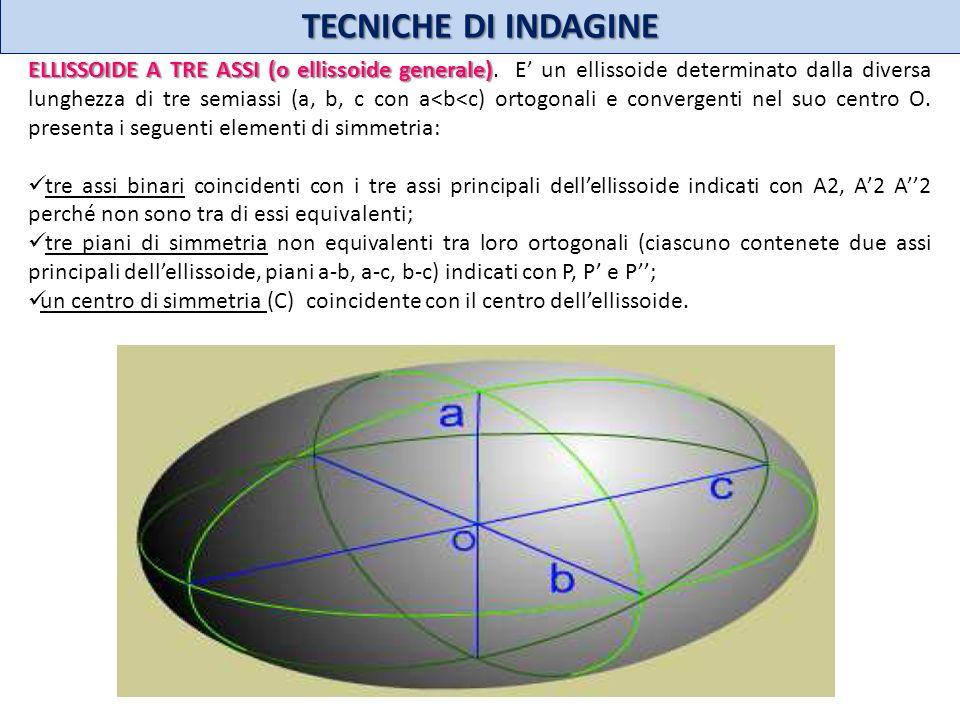 TECNICHE DI INDAGINE ELLISSOIDE A TRE ASSI (o ellissoide generale) ELLISSOIDE A TRE ASSI (o ellissoide generale). E un ellissoide determinato dalla di