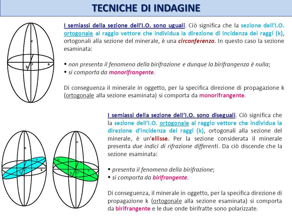 TECNICHE DI INDAGINE I semiassi della sezione dellI.O. sono uguali. Ciò significa che la sezione dellI.O. ortogonale al raggio vettore che individua l