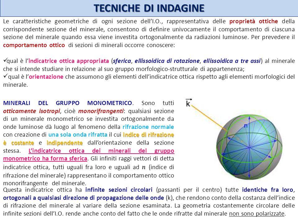 TECNICHE DI INDAGINE Le caratteristiche geometriche di ogni sezione dellI.O., rappresentativa delle proprietà ottiche della corrispondente sezione del