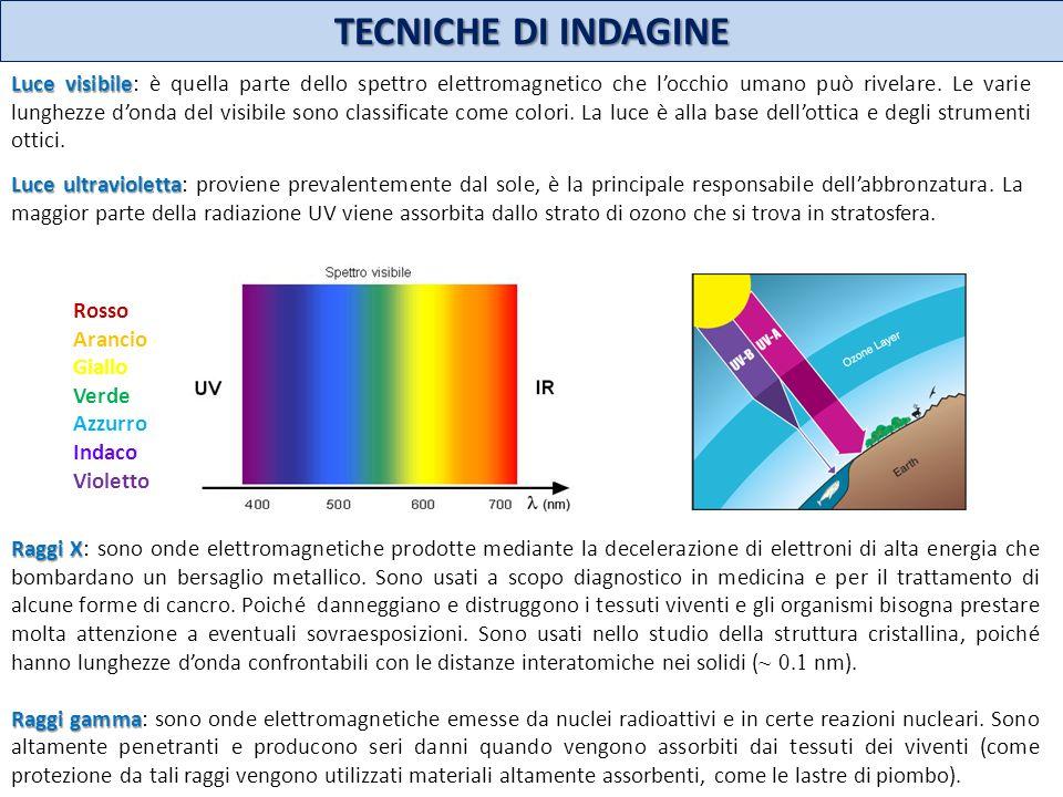 TECNICHE DI INDAGINE spettro del visibile 380 e 780 nm Fra tutte le possibili onde elettromagnetiche locchio umano è capace di percepire solo quelle dello spettro del visibile (approssimativamente compreso tra 380 e 780 nm, 1 nm = 10 -9 metri, cioè un milionesimo di millimetro).