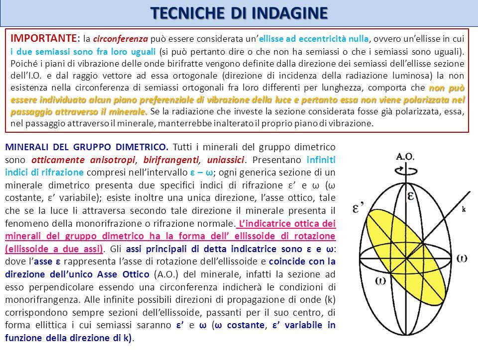 TECNICHE DI INDAGINE non può essere individuato alcun piano preferenziale di vibrazione della luce e pertanto essa non viene polarizzata nel passaggio