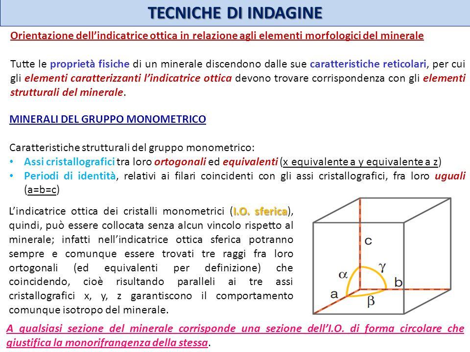 TECNICHE DI INDAGINE Orientazione dellindicatrice ottica in relazione agli elementi morfologici del minerale Tutte le proprietà fisiche di un minerale