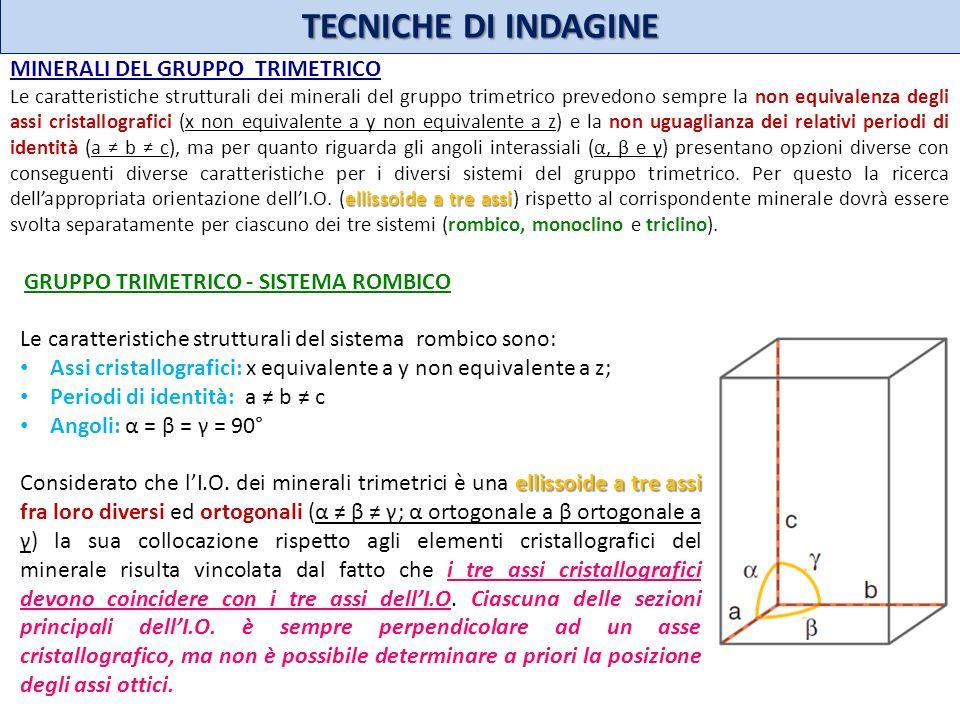 TECNICHE DI INDAGINE MINERALI DEL GRUPPO TRIMETRICO ellissoide a tre assi Le caratteristiche strutturali dei minerali del gruppo trimetrico prevedono