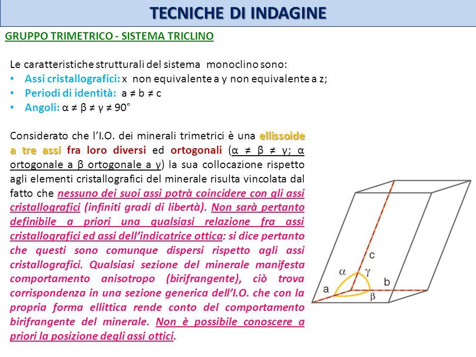 TECNICHE DI INDAGINE GRUPPO TRIMETRICO - SISTEMA TRICLINO Le caratteristiche strutturali del sistema monoclino sono: Assi cristallografici: x non equi