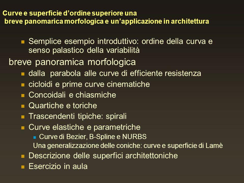 Curve e superficie dordine superiore una breve panomarica morfologica e unapplicazione in architettura Semplice esempio introduttivo: ordine della cur