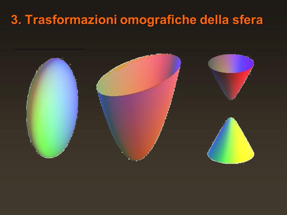 3. Trasformazioni omografiche della sfera