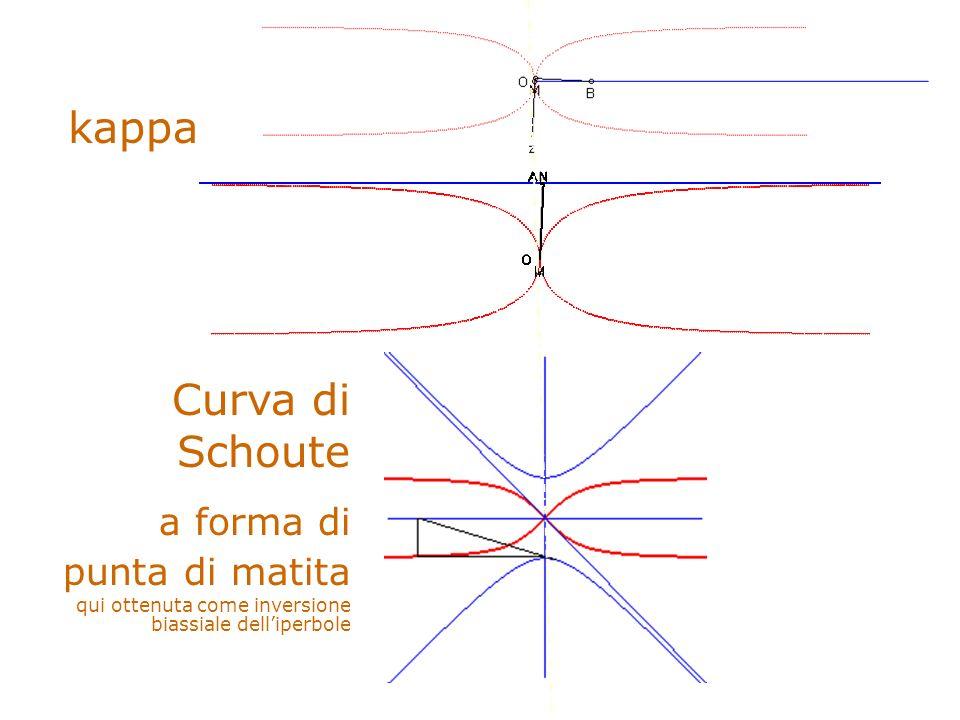 kappa Curva di Schoute a forma di punta di matita qui ottenuta come inversione biassiale delliperbole