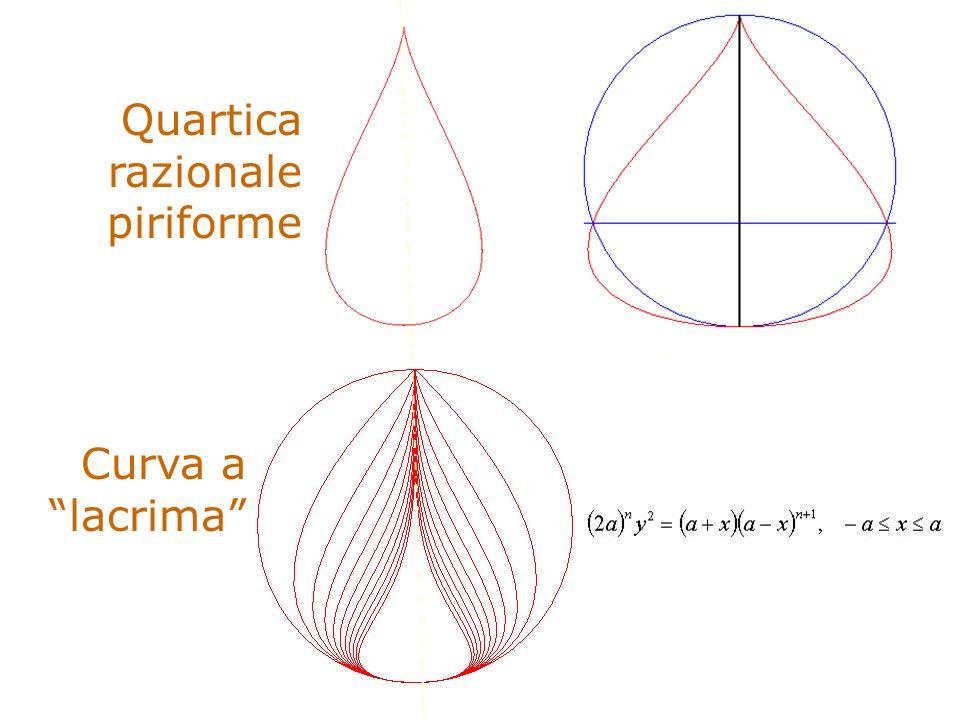 Quartica razionale piriforme. Curva a lacrima