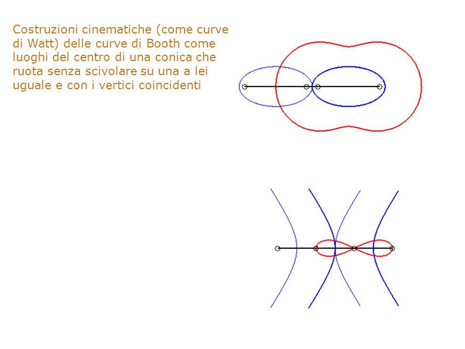 Costruzioni cinematiche (come curve di Watt) delle curve di Booth come luoghi del centro di una conica che ruota senza scivolare su una a lei uguale e