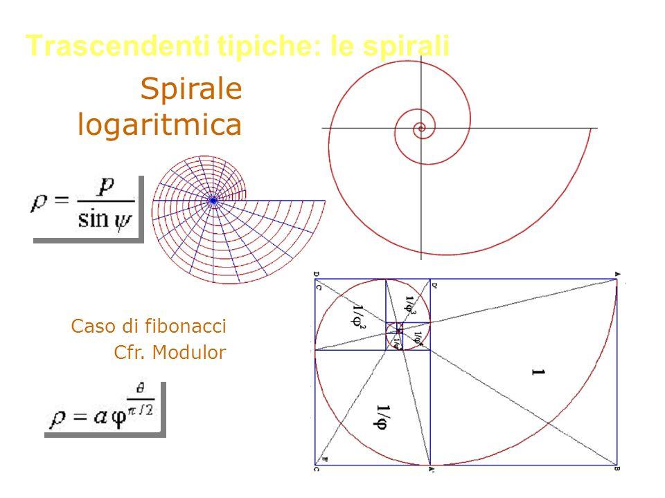 Trascendenti tipiche: le spirali Spirale logaritmica Caso di fibonacci Cfr. Modulor