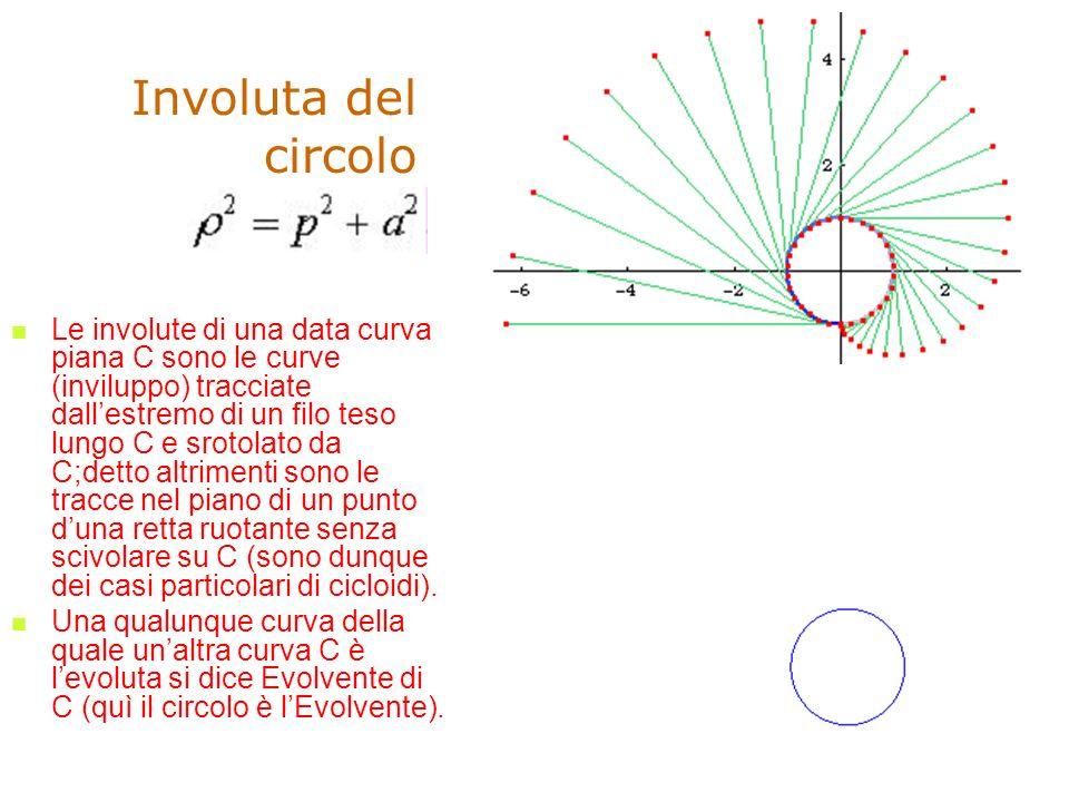 Involuta del circolo Le involute di una data curva piana C sono le curve (inviluppo) tracciate dallestremo di un filo teso lungo C e srotolato da C;de