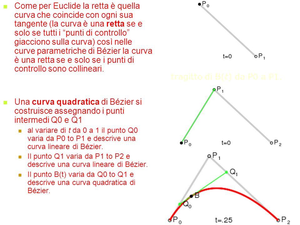 Come per Euclide la retta è quella curva che coincide con ogni sua tangente (la curva è una retta se e solo se tutti i punti di controllo giacciono su
