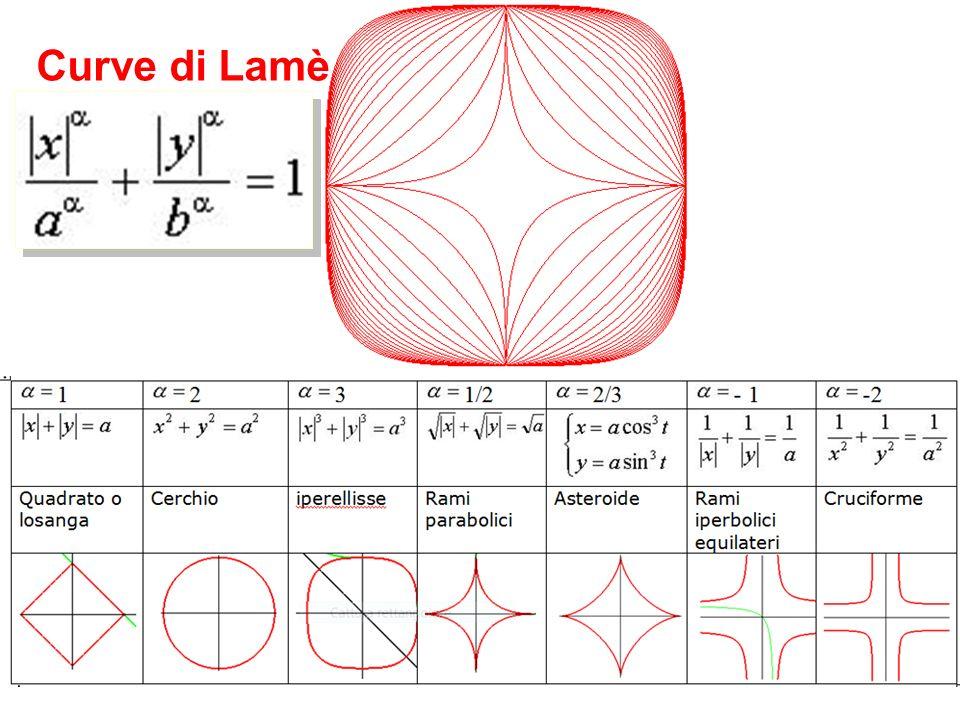 Curve di Lamè