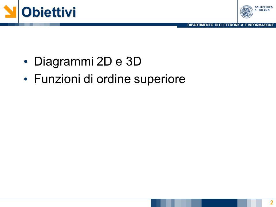 DIPARTIMENTO DI ELETTRONICA E INFORMAZIONEObiettivi Diagrammi 2D e 3D Funzioni di ordine superiore 2